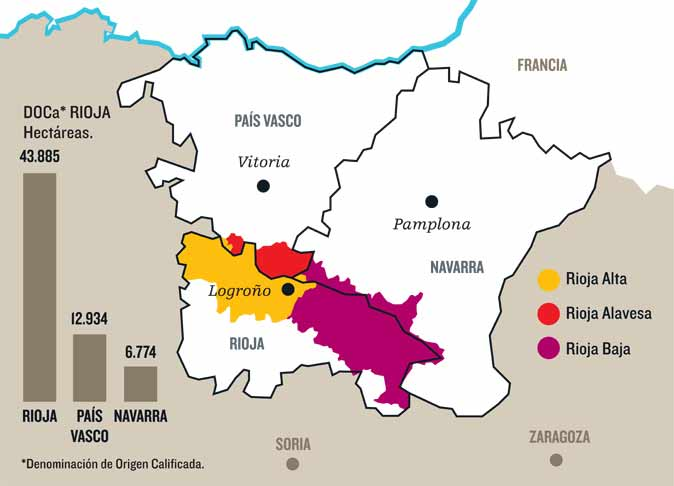 Distintas subzonas en Rioja