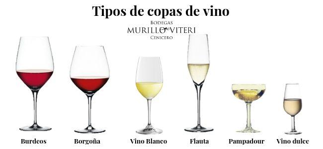 Qué copa usar para cada vino